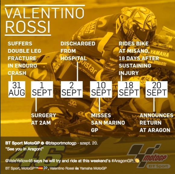 Rossi Aragon 2017