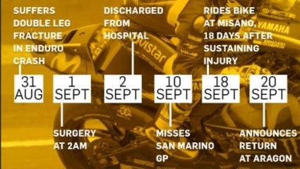 Rossi: Nem a bajnokság miatt tértem vissza!
