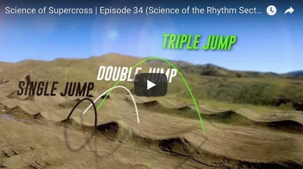 A Supercross tudománya